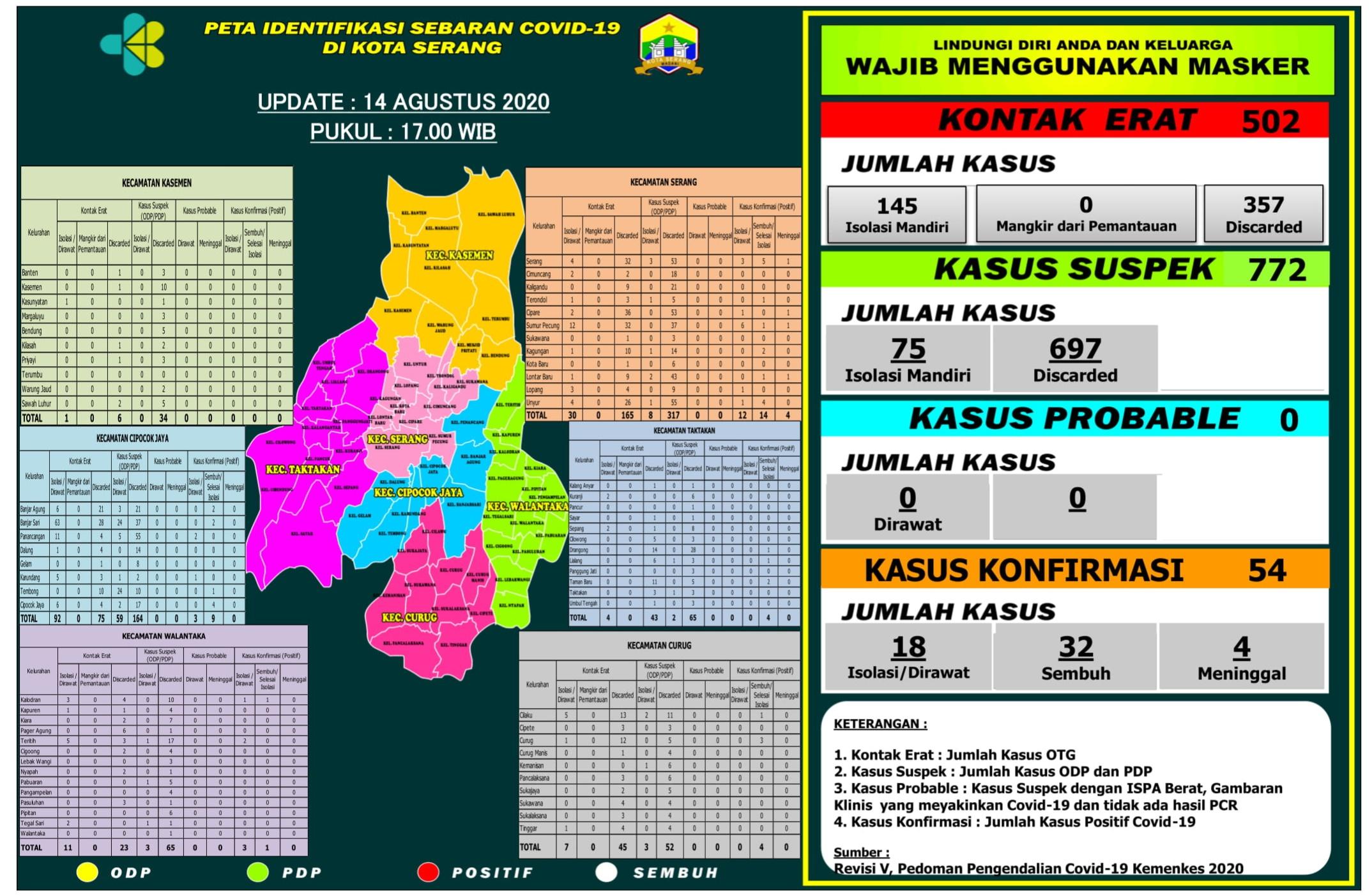 PETA IDENTIFIKASI SEBARAN COVID-19 DI WILAYAH KOTA SERANG, 14 AGUSTUS 2020.